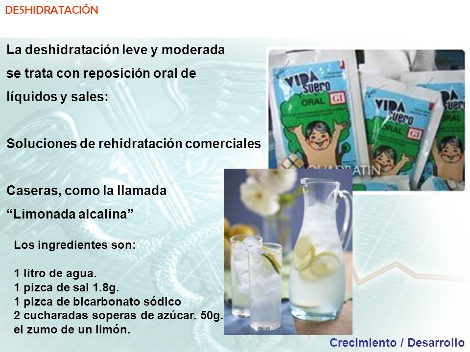 DESHIDRATACIÓN Crecimiento / Desarrollo La deshidratación leve y moderada se trata con reposición oral de líquidos y sales: Soluciones de rehidratación comerciales Caseras, como la llamada Limonada alcalina Los ingredientes son: 1 litro de agua.