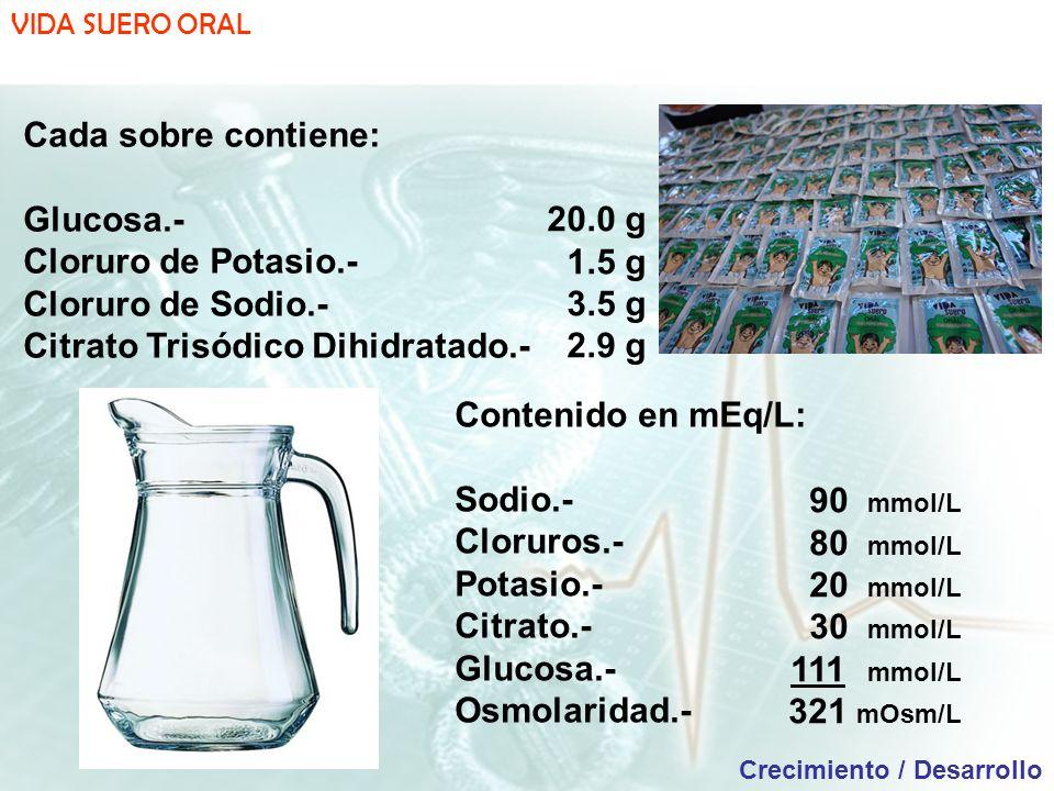 VIDA SUERO ORAL Crecimiento / Desarrollo Cada sobre contiene: Glucosa.- Cloruro de Potasio.- Cloruro de Sodio.- Citrato Trisódico Dihidratado.- 20.0 g 1.5 g 3.5 g 2.9 g 90 mmol/L 80 mmol/L 20 mmol/L 30 mmol/L 111 mmol/L 321 mOsm/L Contenido en mEq/L: Sodio.- Cloruros.- Potasio.- Citrato.- Glucosa.- Osmolaridad.-
