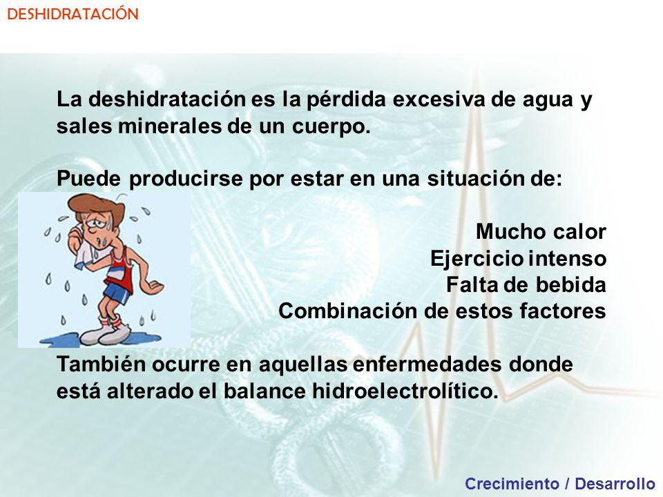 DESHIDRATACIÓN Crecimiento / Desarrollo La deshidratación es la pérdida excesiva de agua y sales minerales de un cuerpo.