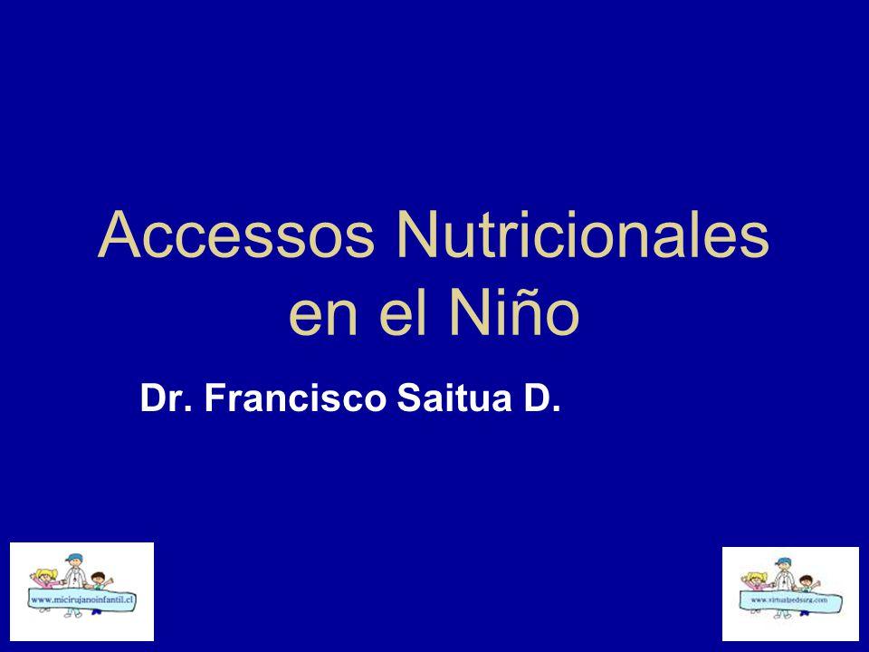 Accesos Nutricionales Es una estrategia de soporte nutricional en pacientes con patologías que impiden una ingesta cualitativa y cuantitativamente adecuada Administración de Nutrientes, Drogas y Suplementación dietética