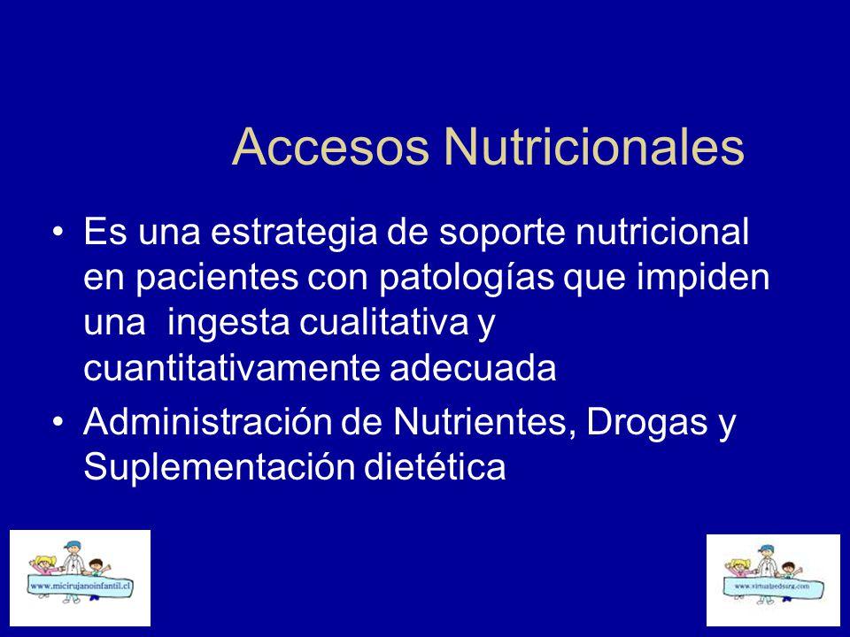 Accesos Nutricionales Etapas en la colocación de un acceso nutricional: 1.- Preoperatorio 2.- Acto quirúrgico 3.- Postoperatorio