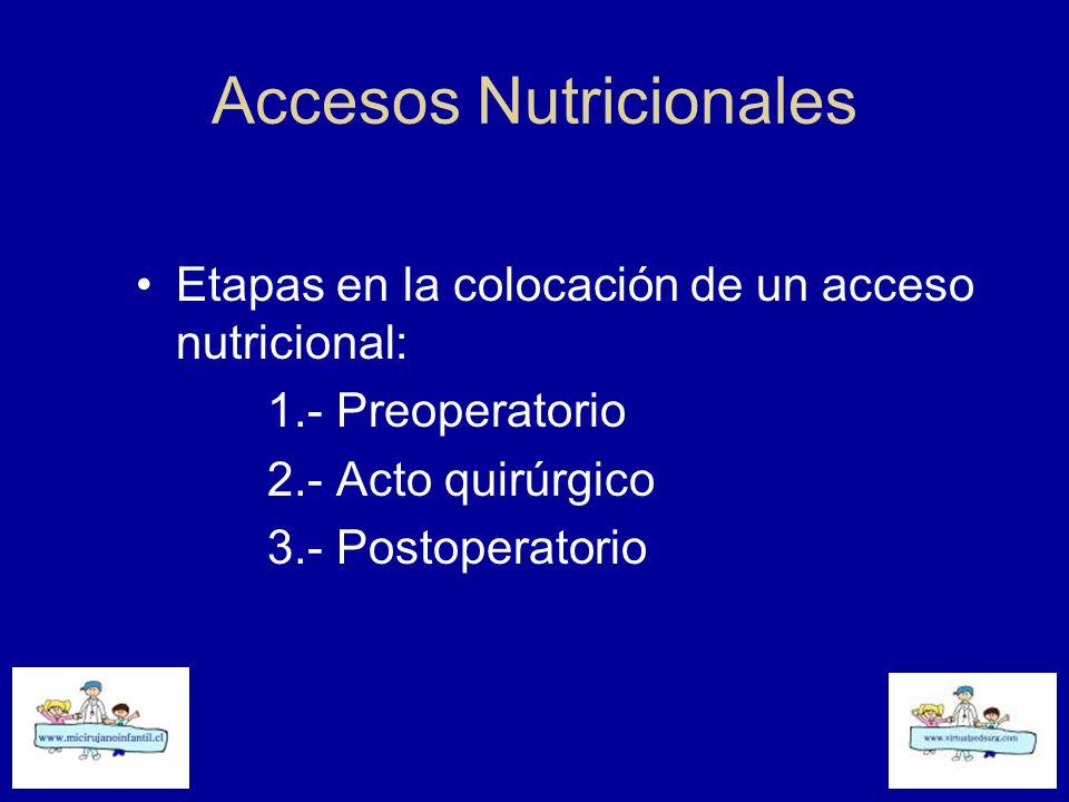 Accesos Nutricionales Preoperatorio ¿Para que necesito el acceso nutricional.