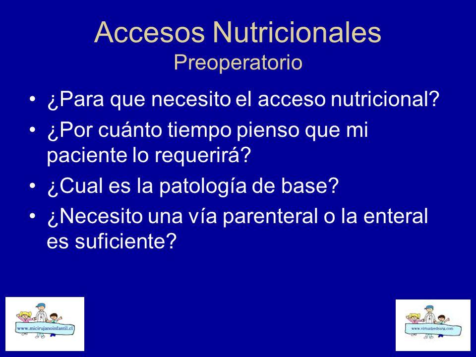 Accesos Nutricionales Parenterales: Centrales Periféricos Enterales: Nasoentérica Enterostomía