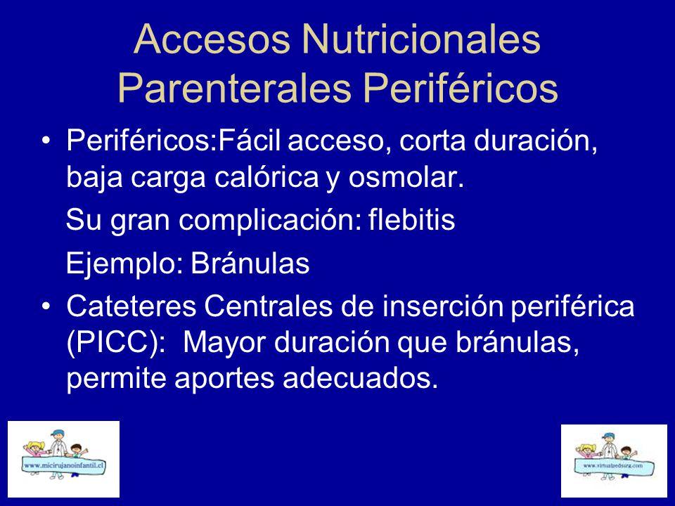 Accesos Nutricionales Venosos Periféricos Ubicación individualizada Extremidades superiores ( de distal a proximal) Extremidades inferiores (pie, tobillo y femoral) Cuero cabelludo Yugular externa