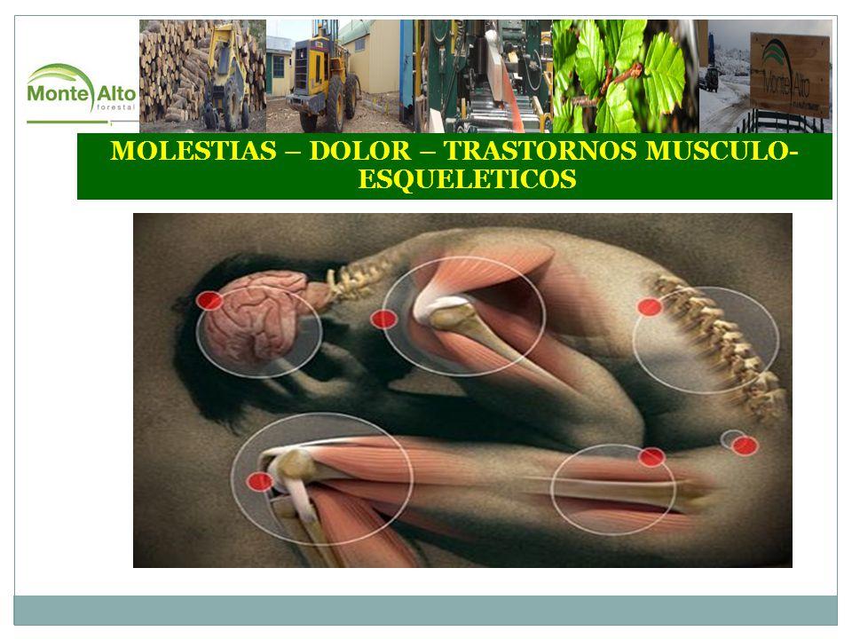 MOLESTIAS – DOLOR – TRASTORNOS MUSCULO- ESQUELETICOS