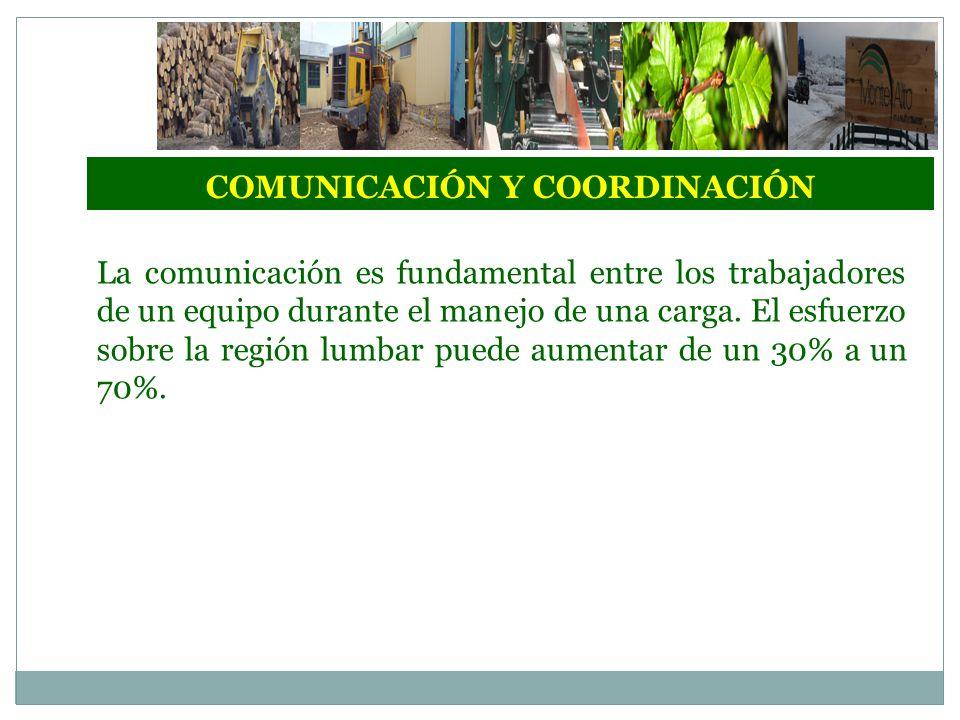 COMUNICACIÓN Y COORDINACIÓN La comunicación es fundamental entre los trabajadores de un equipo durante el manejo de una carga.