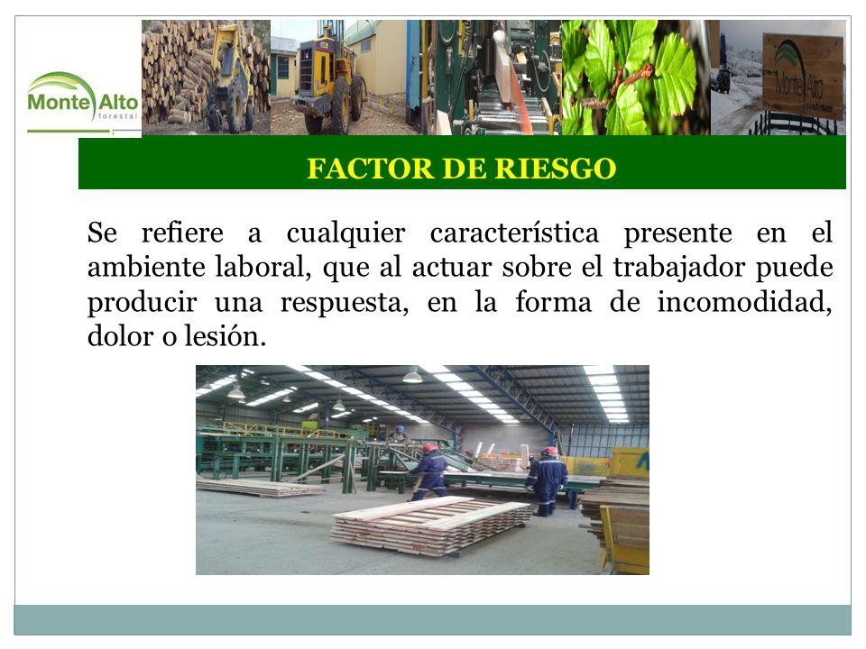 FACTOR DE RIESGO Se refiere a cualquier característica presente en el ambiente laboral, que al actuar sobre el trabajador puede producir una respuesta, en la forma de incomodidad, dolor o lesión.