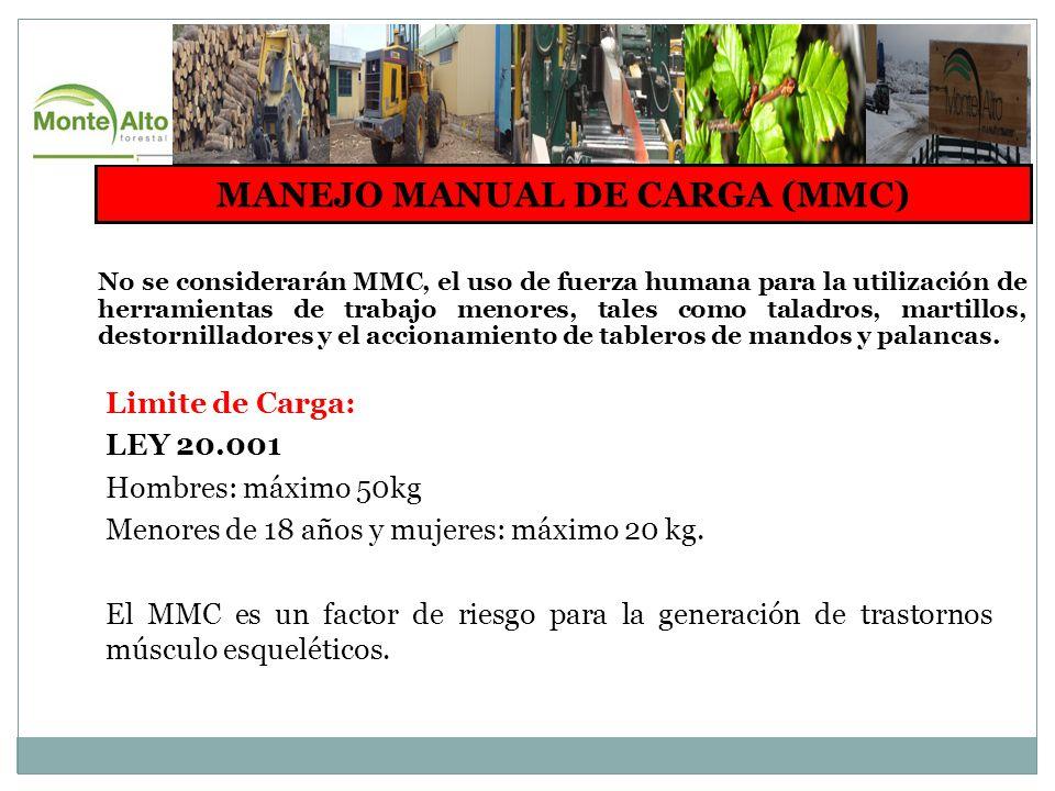 MANEJO MANUAL DE CARGA (MMC) No se considerarán MMC, el uso de fuerza humana para la utilización de herramientas de trabajo menores, tales como taladros, martillos, destornilladores y el accionamiento de tableros de mandos y palancas.