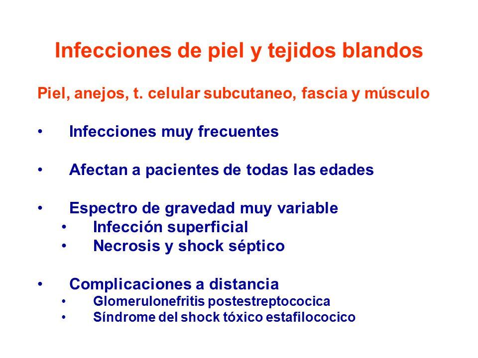 Infecciones de piel y tejidos blandos Piel, anejos, t.