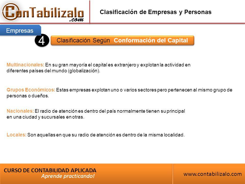 Clasificación de Empresas y Personas Clasificación Según Conformación del Capital CURSO DE CONTABILIDAD APLICADA www.contabilizalo.com Aprende practicando.