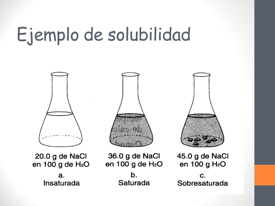 Reglas de solubilidad   Go-Lab