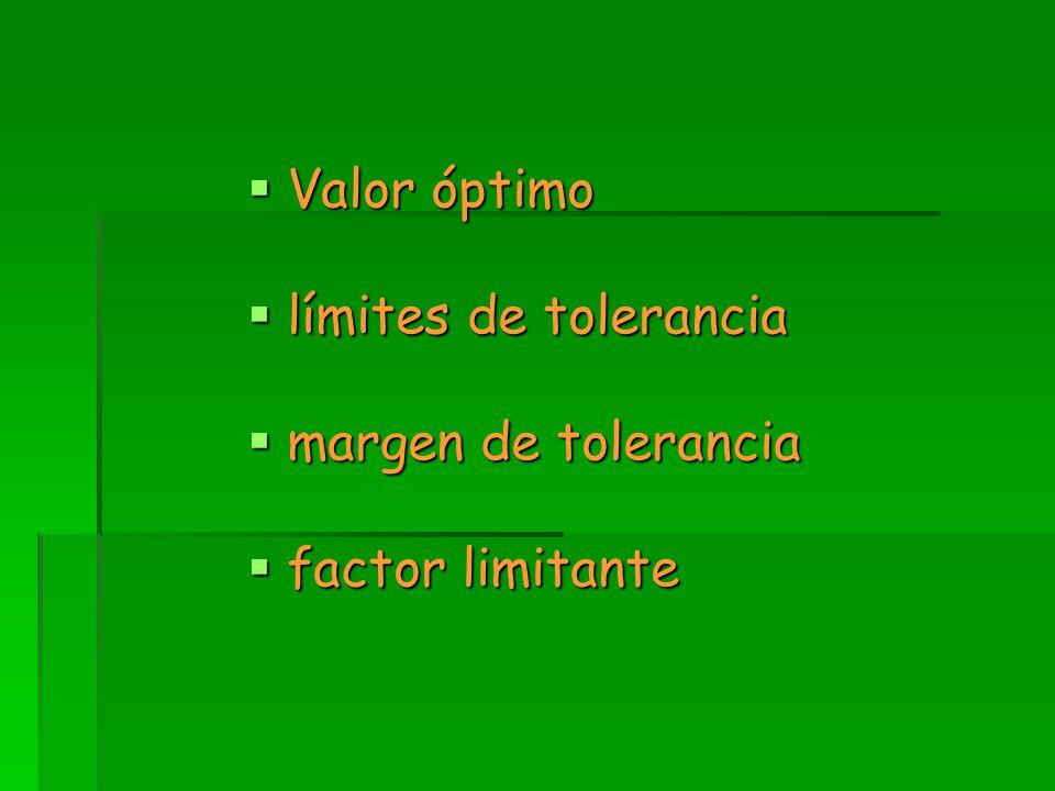  Valor óptimo  límites de tolerancia  margen de tolerancia  factor limitante