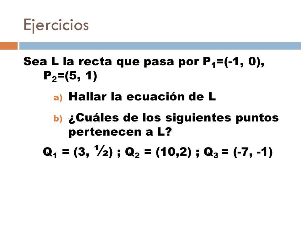 Ejercicios Sea L la recta que pasa por P 1 =(-1, 0), P 2 =(5, 1) a) Hallar la ecuación de L b) ¿Cuáles de los siguientes puntos pertenecen a L.