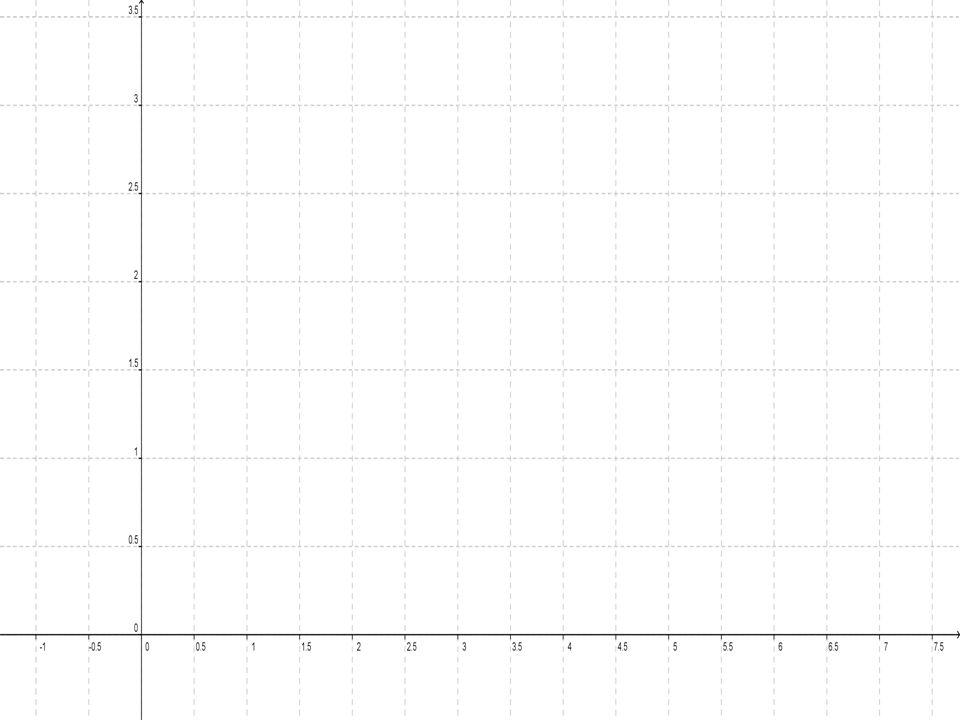 Puntos Colineales Son aquellos puntos que se puede trazar una recta sobre ellos