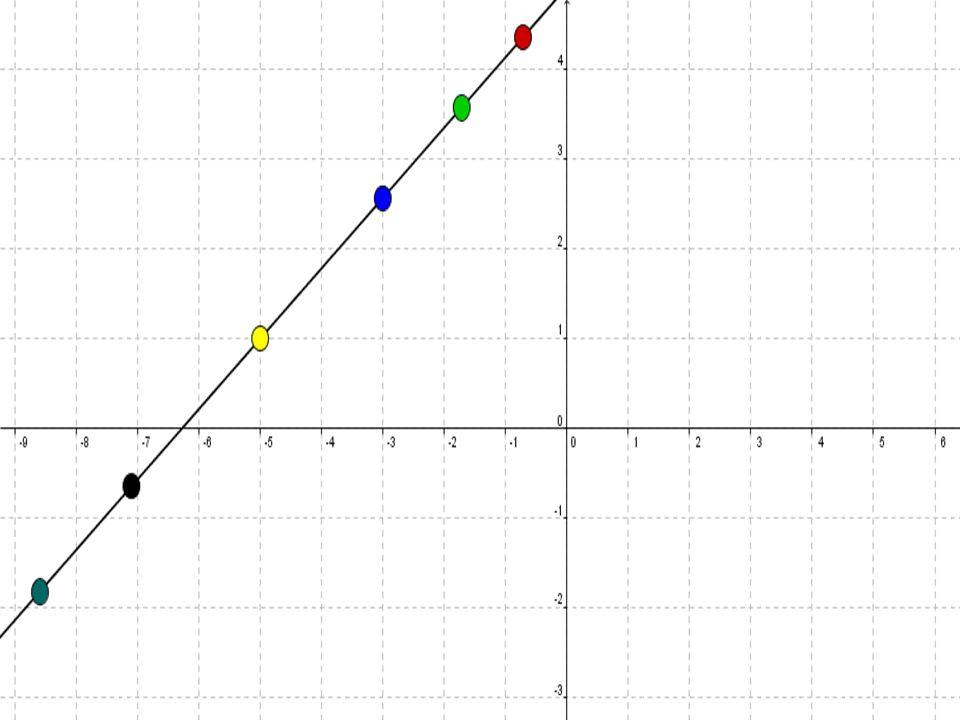RECTA  Es una línea recta conformada por infinitos puntos colineales uno al lado del otro