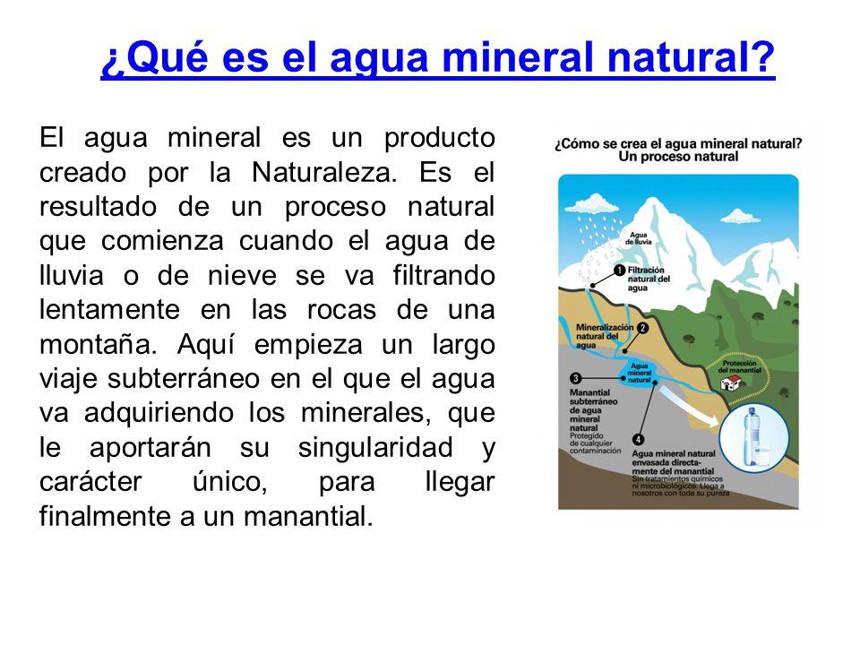 La importancia de estar bien hidratados El agua es esencial para la hidratación de nuestro cuerpo.
