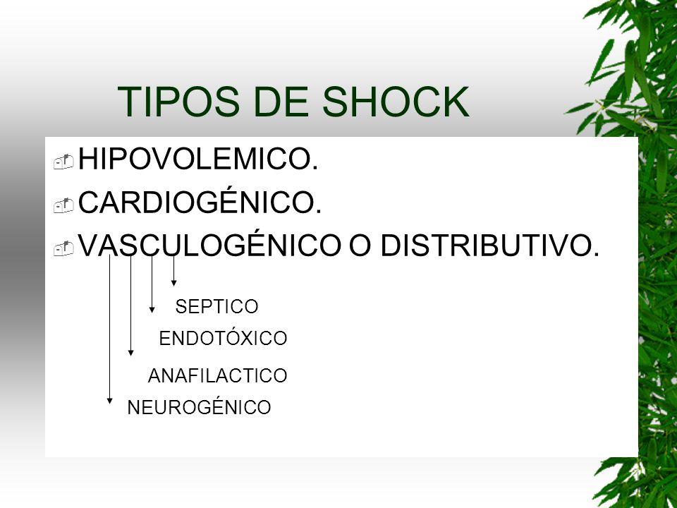 TIPOS DE SHOCK  HIPOVOLEMICO. CARDIOGÉNICO.  VASCULOGÉNICO O DISTRIBUTIVO.