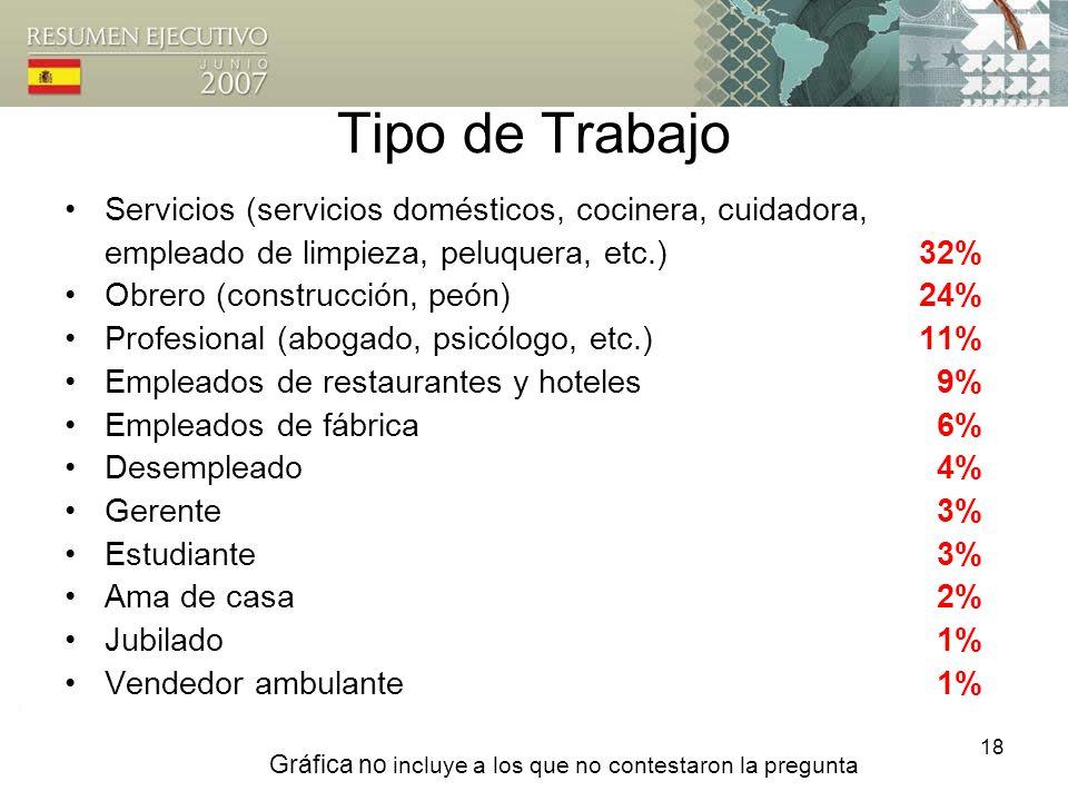 Remesas de España a Latinoamérica 5 de junio, ppt descargar