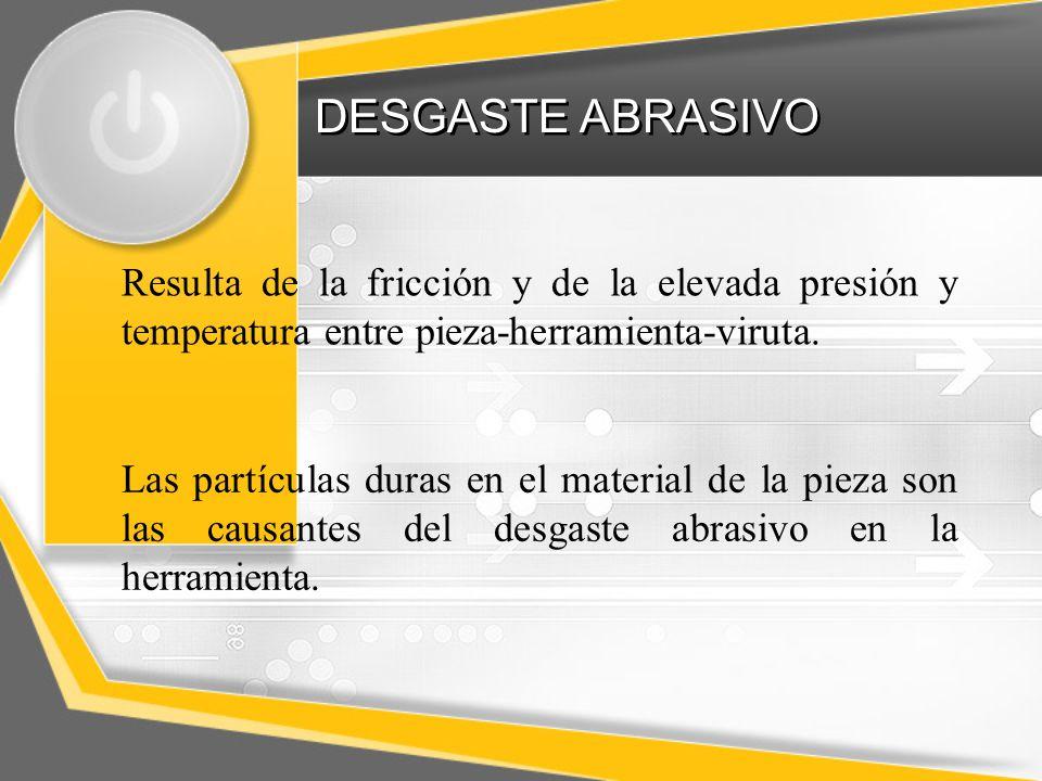DESGASTE ABRASIVO Resulta de la fricción y de la elevada presión y temperatura entre pieza-herramienta-viruta.