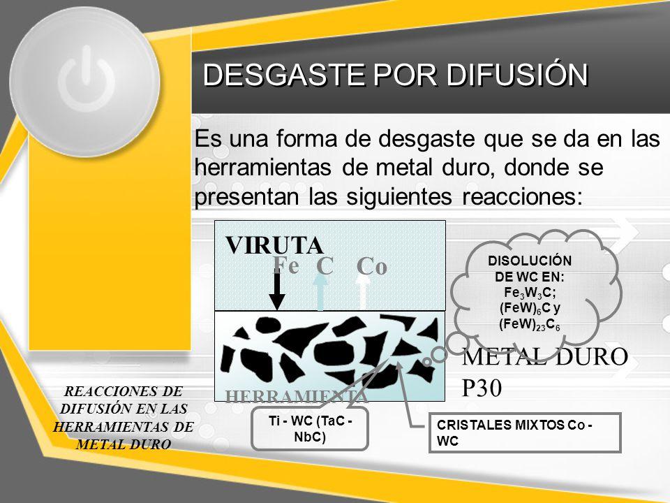 DESGASTE POR DIFUSIÓN Difusión de hierro en la fase de cobalto, formando una mezcla de bajo punto de fusión y fácil desgaste.