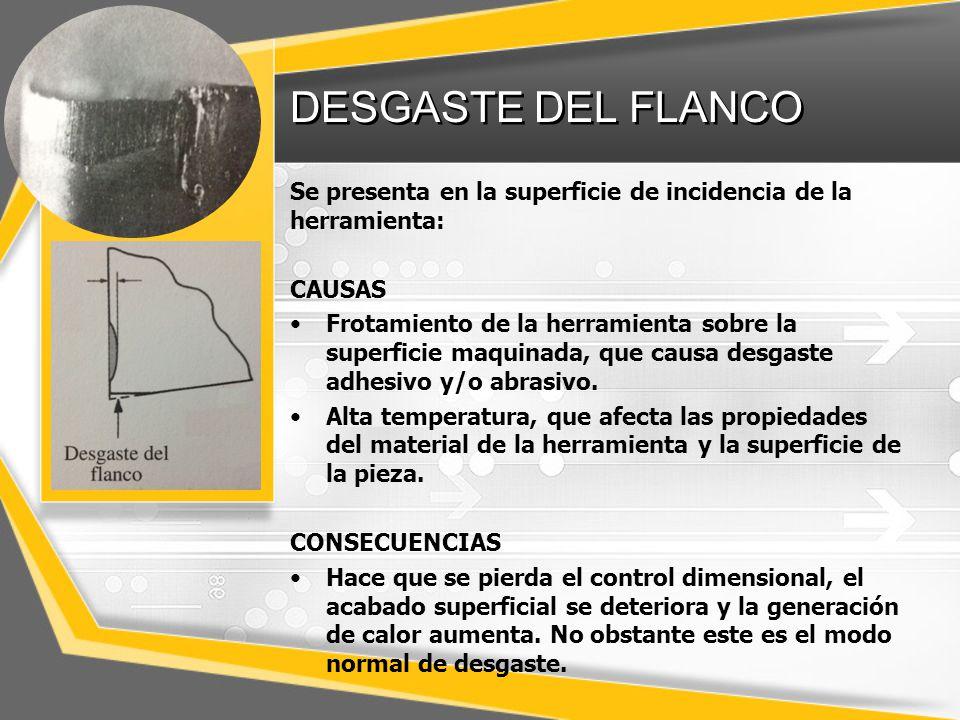 DESGASTE DEL FLANCO Se presenta en la superficie de incidencia de la herramienta: CAUSAS Frotamiento de la herramienta sobre la superficie maquinada, que causa desgaste adhesivo y/o abrasivo.