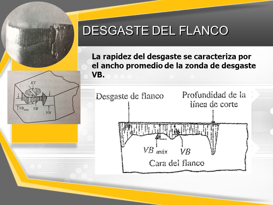 DESGASTE DEL FLANCO La rapidez del desgaste se caracteriza por el ancho promedio de la zonda de desgaste VB.