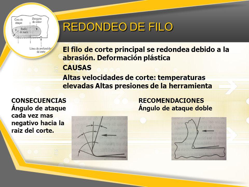 REDONDEO DE FILO El filo de corte principal se redondea debido a la abrasión.