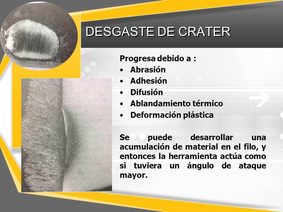 DESGASTE DE CRATER Progresa debido a : Abrasión Adhesión Difusión Ablandamiento térmico Deformación plástica Se puede desarrollar una acumulación de material en el filo, y entonces la herramienta actúa como si tuviera un ángulo de ataque mayor.