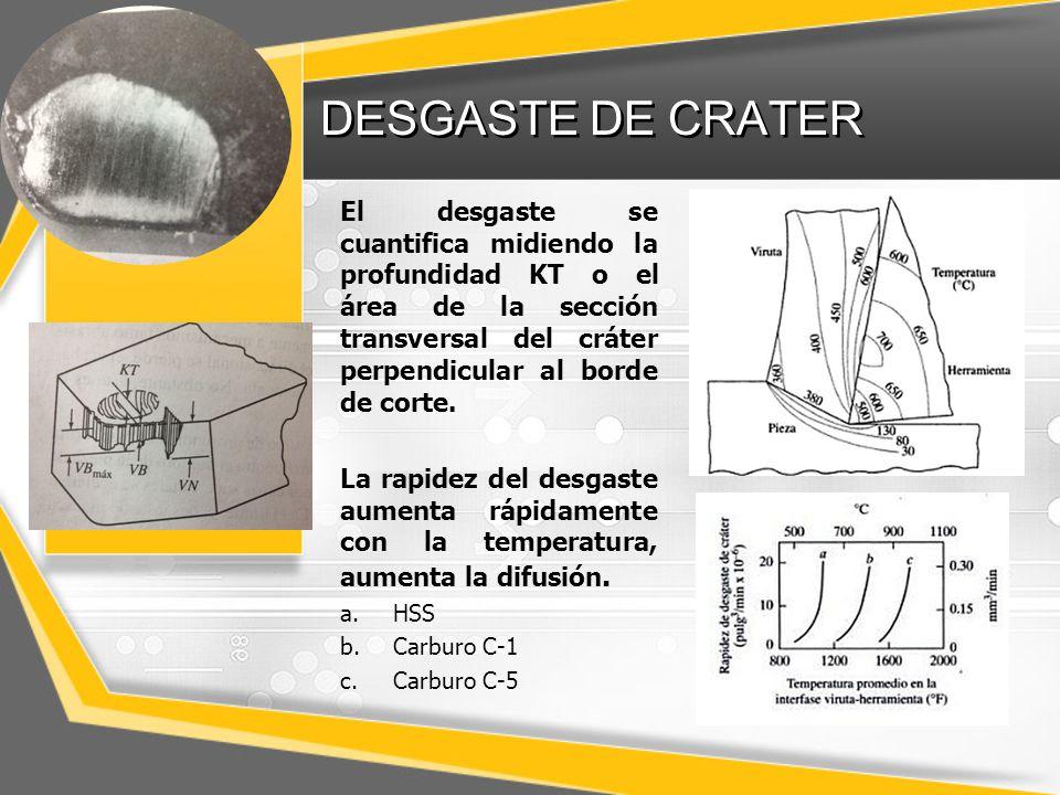 DESGASTE DE CRATER El desgaste se cuantifica midiendo la profundidad KT o el área de la sección transversal del cráter perpendicular al borde de corte.