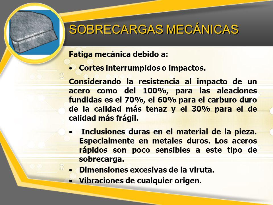 SOBRECARGAS MECÁNICAS Fatiga mecánica debido a: Cortes interrumpidos o impactos.