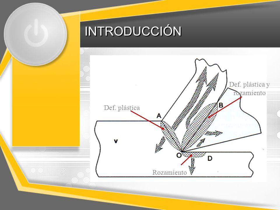 DESGASTE DE CRATER Es una concavidad que se forma en la cara de la herramienta, debido a la fricción de la misma con la viruta.