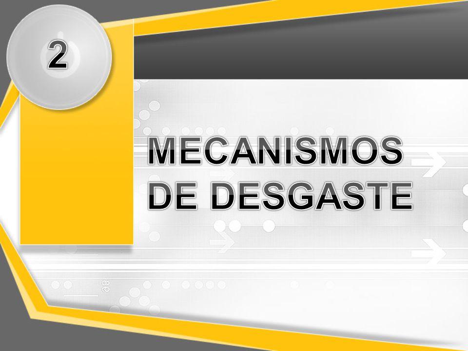MECANISMOS DE DESGASTE El desgaste de una herramienta puede ser atribuido a las siguientes causas individuales: 2.1 Daño de la herramienta por la elevada solicitación térmica y mecánica.