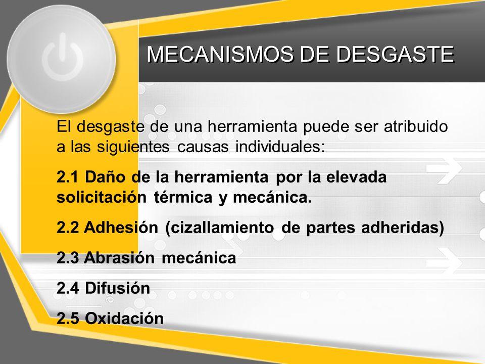 MECANISMOS DE DESGASTE Desgaste en función de la temperatura