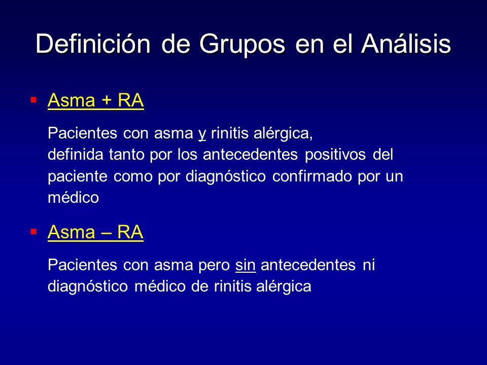 Definición de Grupos en el Análisis   Asma + RA Pacientes con asma y rinitis alérgica, definida tanto por los antecedentes positivos del paciente como por diagnóstico confirmado por un médico   Asma – RA Pacientes con asma pero sin antecedentes ni diagnóstico médico de rinitis alérgica