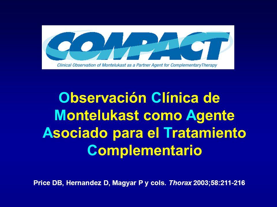 Características Iniciales del Paciente Asma + RAAsma –RA N=410N=479 FEM AM Mediana (rango) 381 (89-870) 360 (62-875) Eosinófilos Mediana (rango)0.24 (0-1.59)0.23 (0-2.12) Usando Medicamento para Rinitis Antes del Estudio n (%) n (%) Esteroides intranasales (INS) 14 (3.4) 9 (1.9) Antihistamínicos (A) 41 (10.0)15 (3.1) Otros tratamientos (OT) 12 (2.9)10 (2.1) OT ó INS ó A 57 (13.9)30 (6.3) AM=Matutino