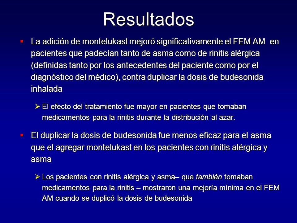 Resultados  La adición de montelukast mejoró significativamente el FEM AM en pacientes que padecían tanto de asma como de rinitis alérgica (definidas tanto por los antecedentes del paciente como por el diagnóstico del médico), contra duplicar la dosis de budesonida inhalada  El efecto del tratamiento fue mayor en pacientes que tomaban medicamentos para la rinitis durante la distribución al azar.