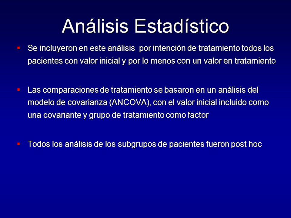 Análisis Estadístico  Se incluyeron en este análisis por intención de tratamiento todos los pacientes con valor inicial y por lo menos con un valor e