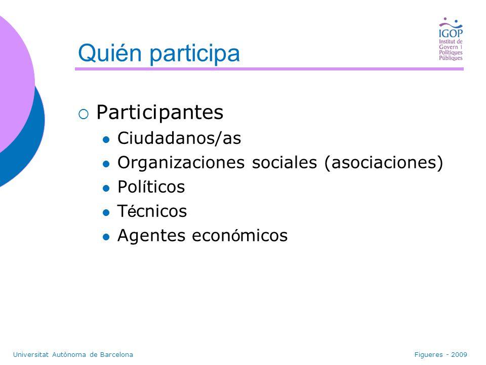 universitat autnoma de barcelona figueres quin participa sociales pol ticos t