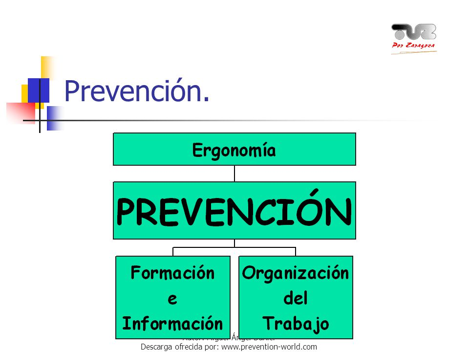 Autor: Miguel Ángel Daniel Descarga ofrecida por: www.prevention-world.com Prevención.
