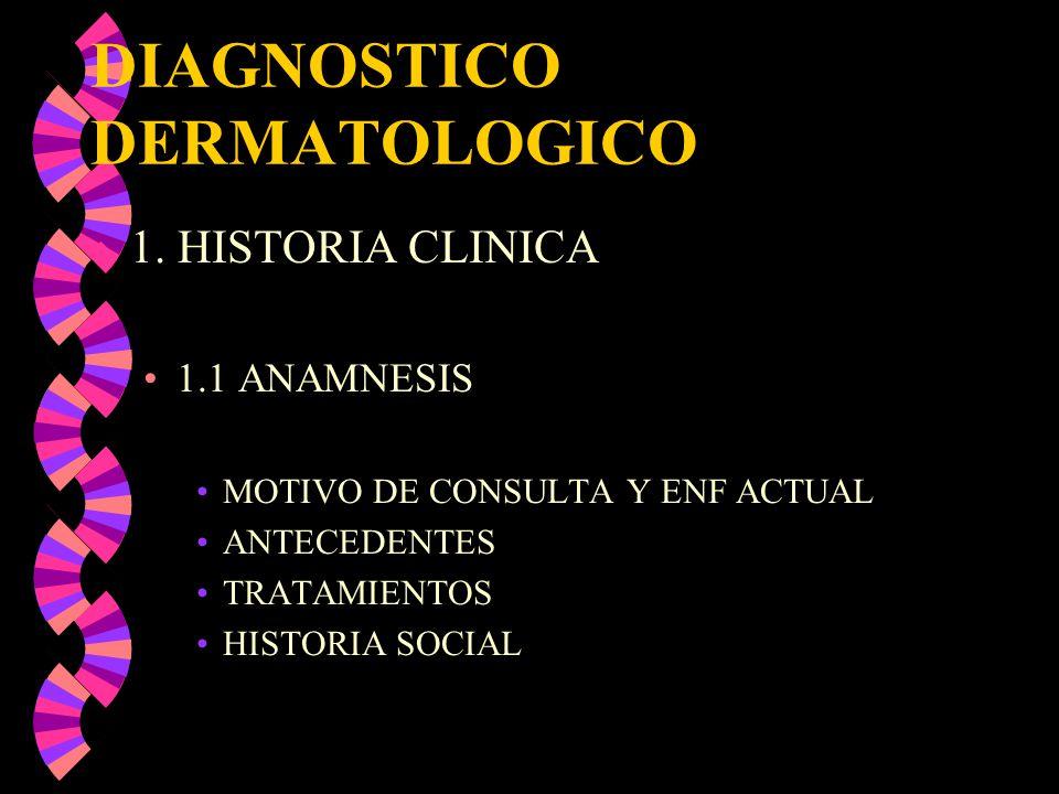 DIAGNOSTICO DERMATOLOGICO w 1. HISTORIA CLINICA 1.1 ANAMNESIS MOTIVO DE CONSULTA Y ENF ACTUAL ANTECEDENTES TRATAMIENTOS HISTORIA SOCIAL