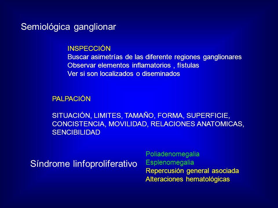 Semiológica ganglionar INSPECCIÓN Buscar asimetrías de las diferente regiones ganglionares Observar elementos inflamatorios, fístulas Ver si son local