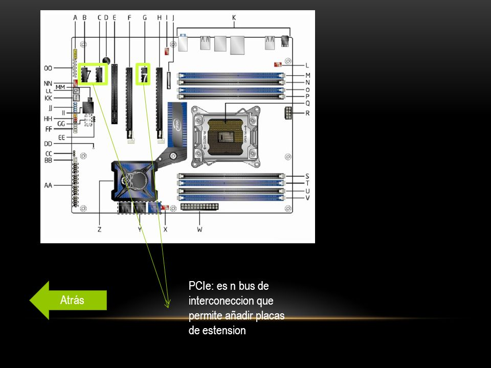 PCIe: es n bus de interconeccion que permite añadir placas de estension 7 7 Atrás