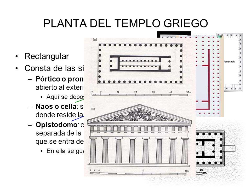 PLANTA DEL TEMPLO GRIEGO Rectangular Consta de las siguientes partes: –Pórtico o pronaos: es un vestíbulo abierto al exterior.