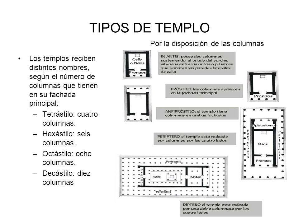 TIPOS DE TEMPLO Los templos reciben distintos nombres, según el número de columnas que tienen en su fachada principal: –Tetrástilo: cuatro columnas.