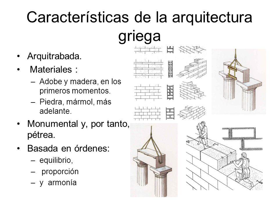Características de la arquitectura griega Arquitrabada.