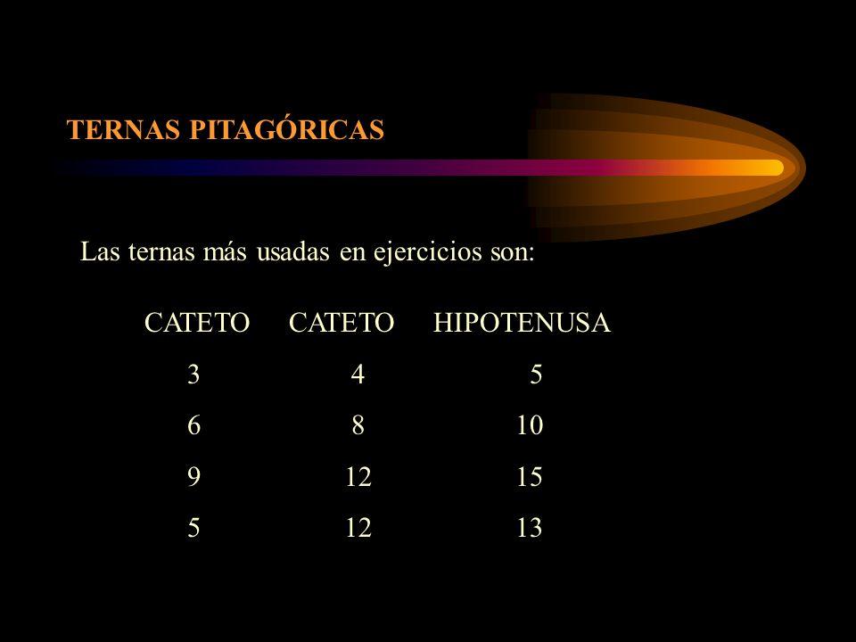 TERNAS PITAGÓRICAS CATETO CATETO HIPOTENUSA 3 4 5 6 8 10 9 12 15 5 12 13 Las ternas más usadas en ejercicios son: