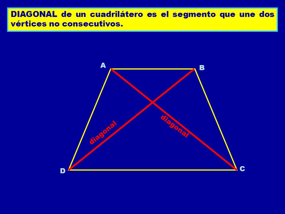 DIAGONAL de un cuadrilátero es el segmento que une dos vértices no consecutivos. A B C D diagonal