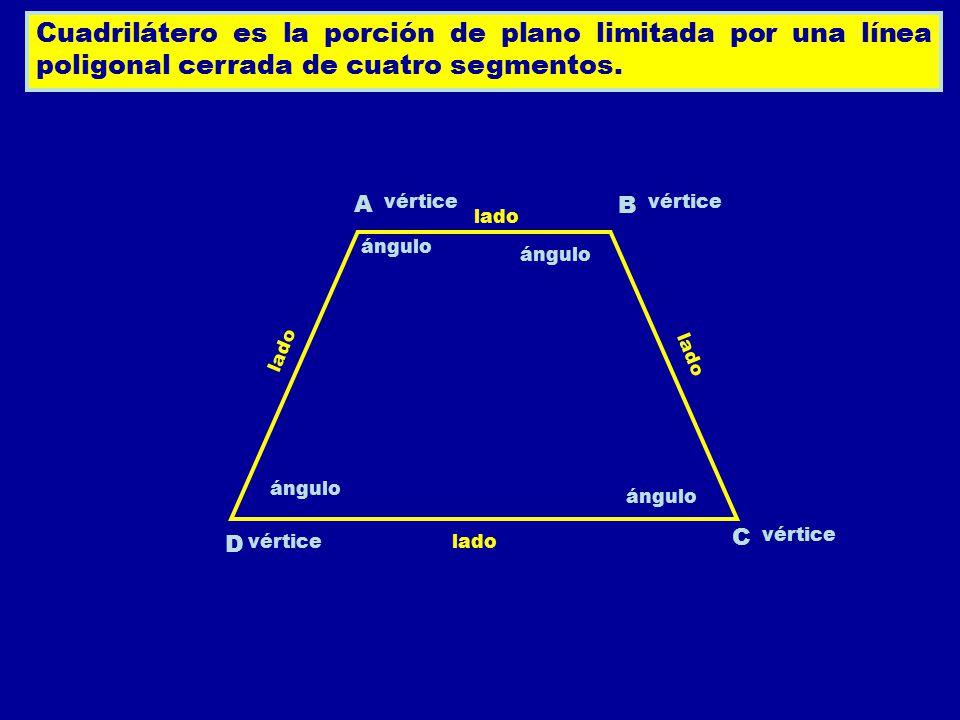 Cuadrilátero es la porción de plano limitada por una línea poligonal cerrada de cuatro segmentos. A B C vértice ángulo D vértice ángulo lado