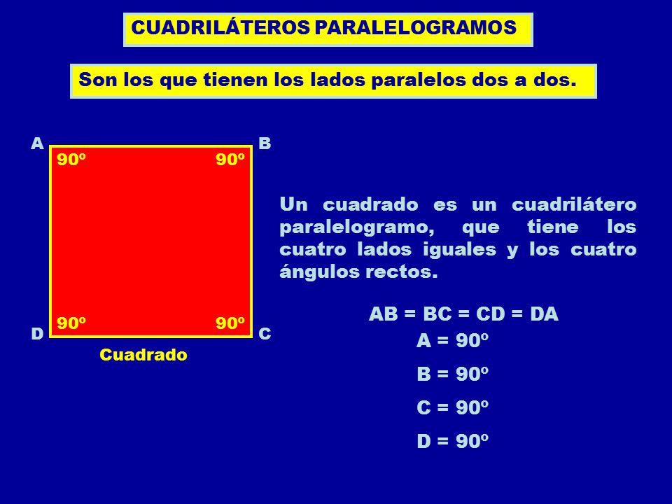 Cuadrado CUADRILÁTEROS PARALELOGRAMOS Son los que tienen los lados paralelos dos a dos. AB CD 90º Un cuadrado es un cuadrilátero paralelogramo, que ti