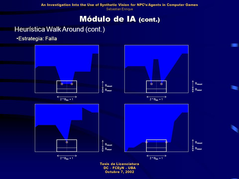 Módulo de IA (cont.) Heurística Walk Around (cont.) An Investigation Into the Use of Synthetic Vision for NPC's/Agents in Computer Games Sebastian Enrique Tesis de Licenciatura DC – FCEyN - UBA Octubre 7, 2002 Estrategia: Falla B waupd B walpd 2 * B bbr + 1 B waupd B walpd 2 * B bbr + 1 B waupd B walpd 2 * B bbr + 1 B waupd B walpd 2 * B bbr + 1